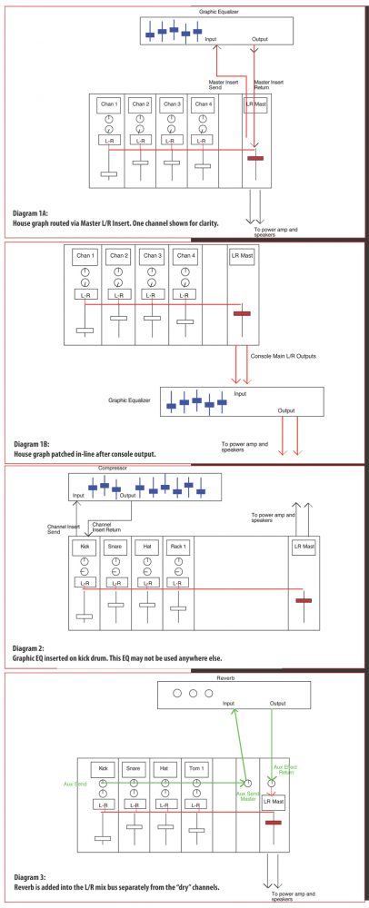 Serial vs  Parallel Processing « FOH | Front of House Magazine