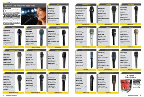 FOH buyers guide on Handheld Condenser Microphones