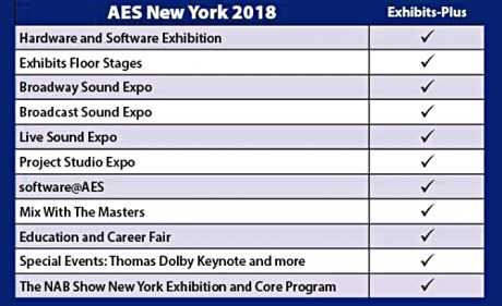 Some of the features offered by the FREE AES Exhibits-plus badge.